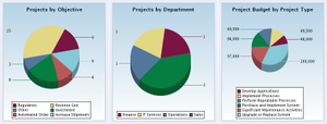 Projects_pie_charts_3
